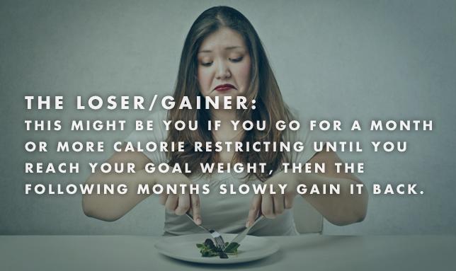losergainer